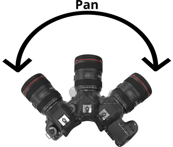 panning for panorama