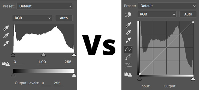 curves or levels for tonal adjustment