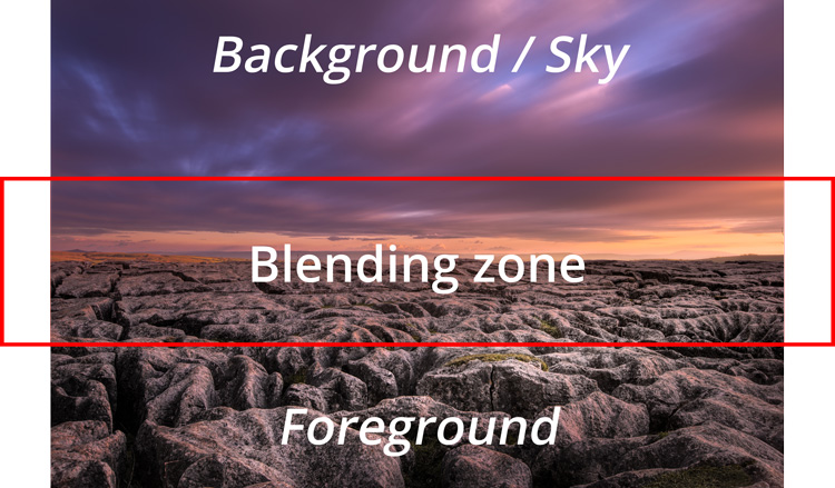 digital exposure blending zone of an image