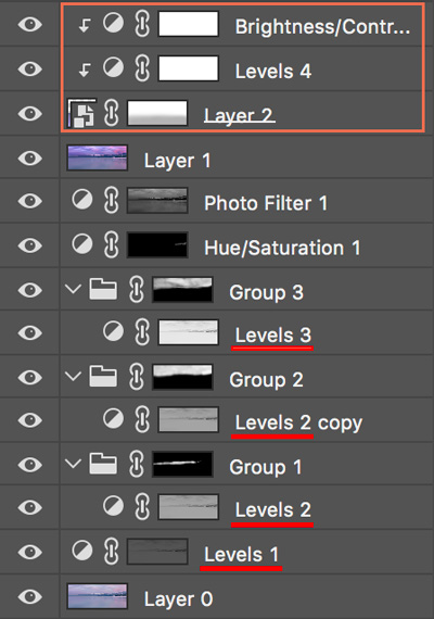 layers panel with multiple levels adjustments