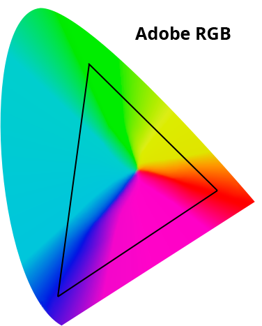 adobe rgb color space