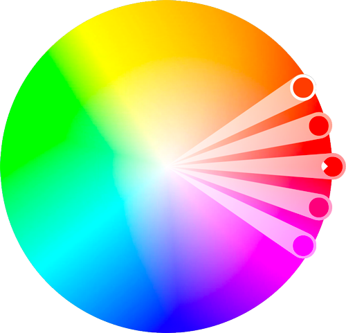 analogou color theory