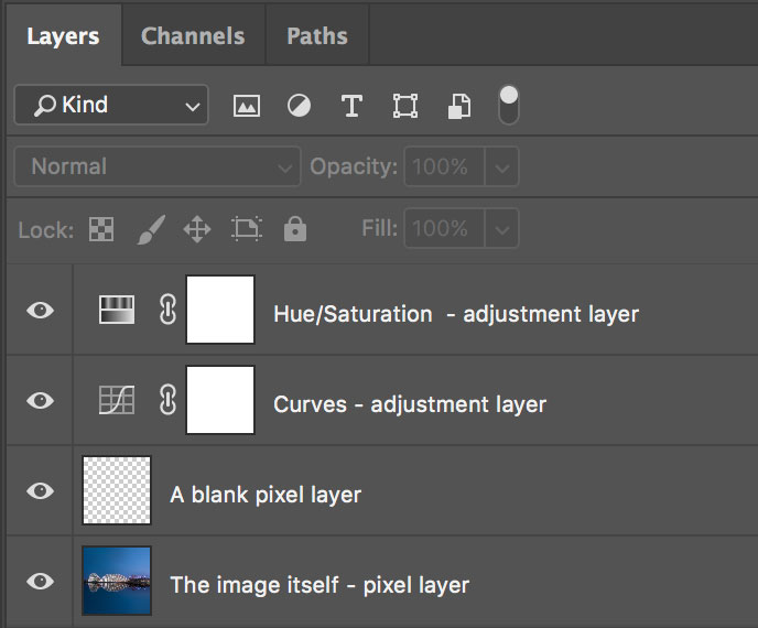 difference between pixel layer and adjustment layer