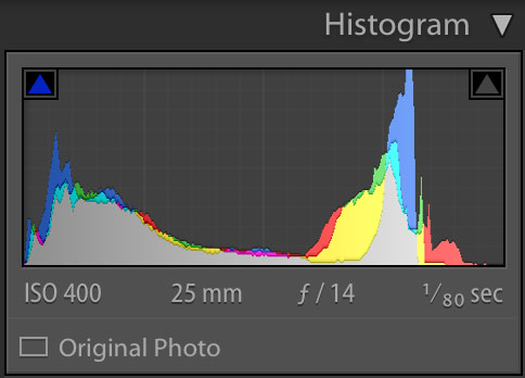 histogram in photo editing